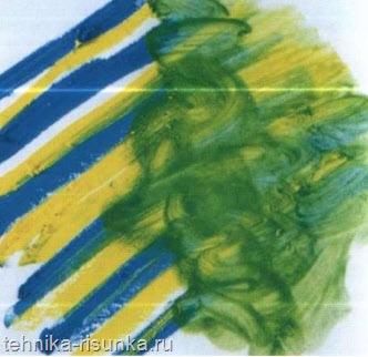 Смешивание синего и желтого